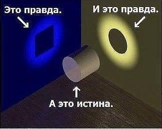 два взгляда